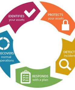 hobits-technologies-cyber-security-services